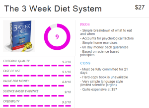 3_Week_Diet_Review-min