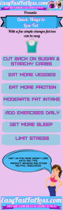quick way to lose fat infographic