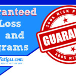 Guaranteed Weight Loss: Low Risk Diet and Pill Options
